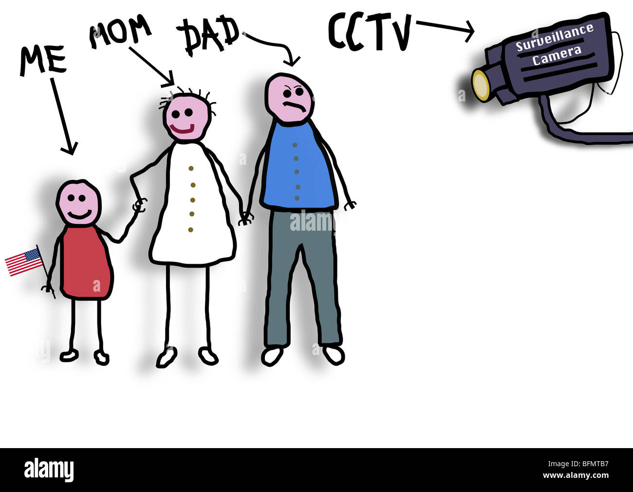CCTV Family USA - Stock Image
