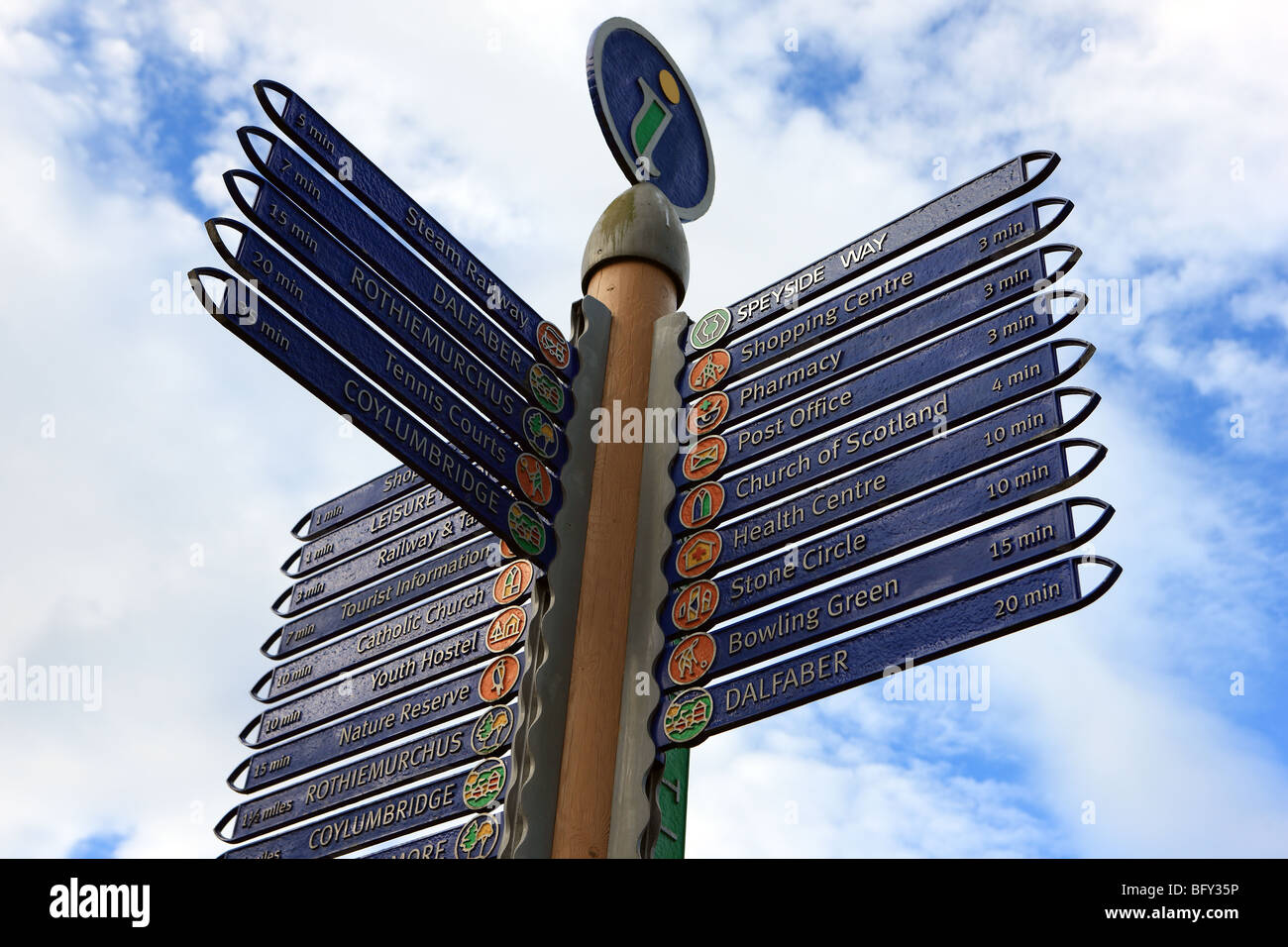Aviemore tourism way marker sign - Stock Image