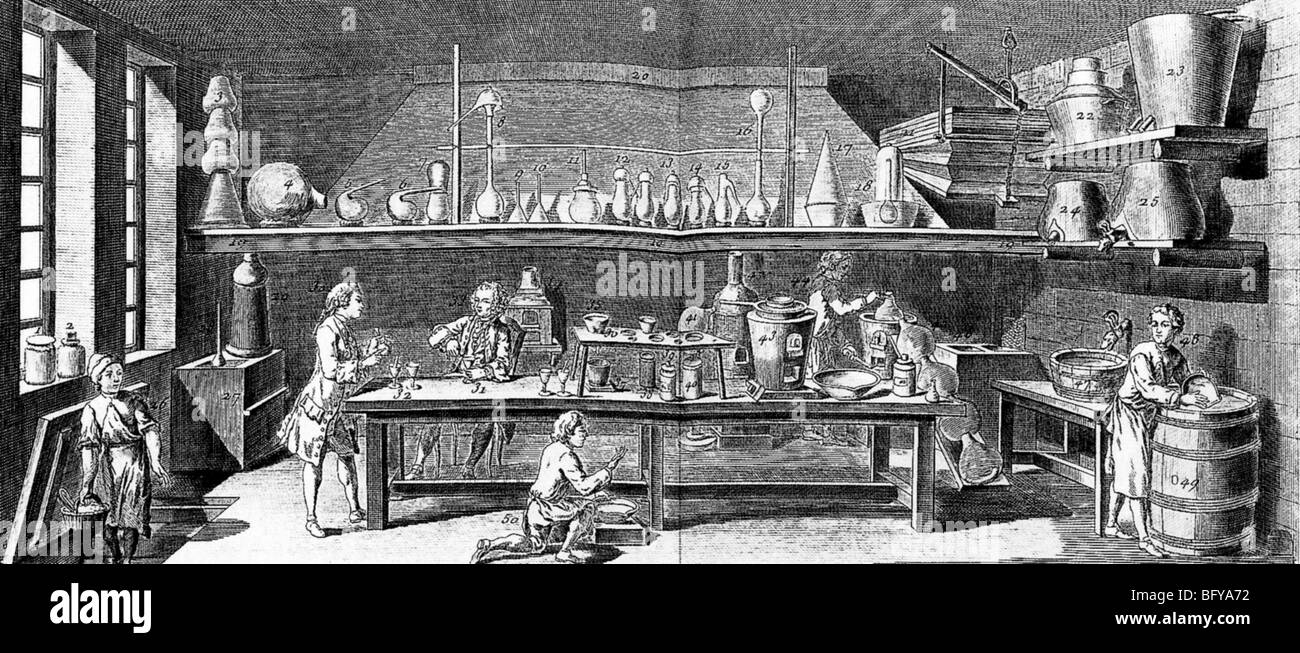 18TH CENTURY LABORATORY as shown in Diderot's Encyclopedie - Stock Image