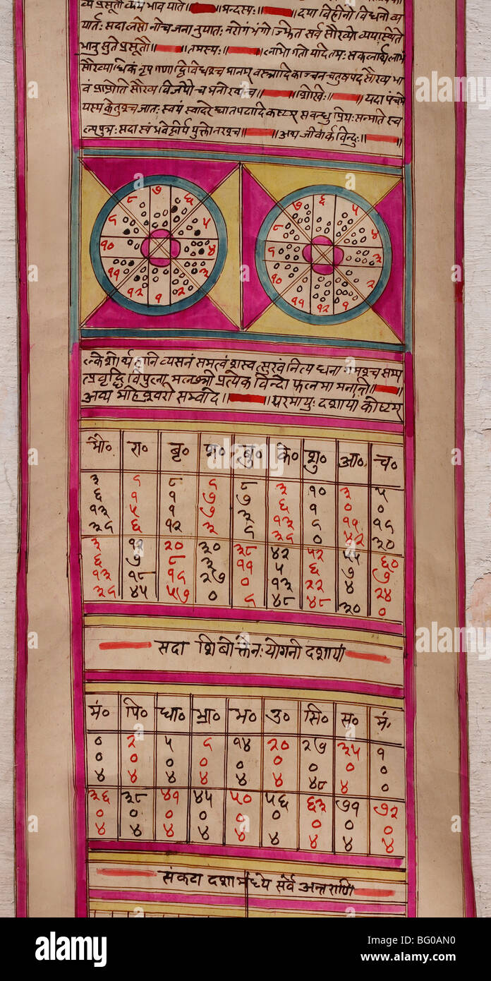Astrology chart in Delhi, India, Asia - Stock Image