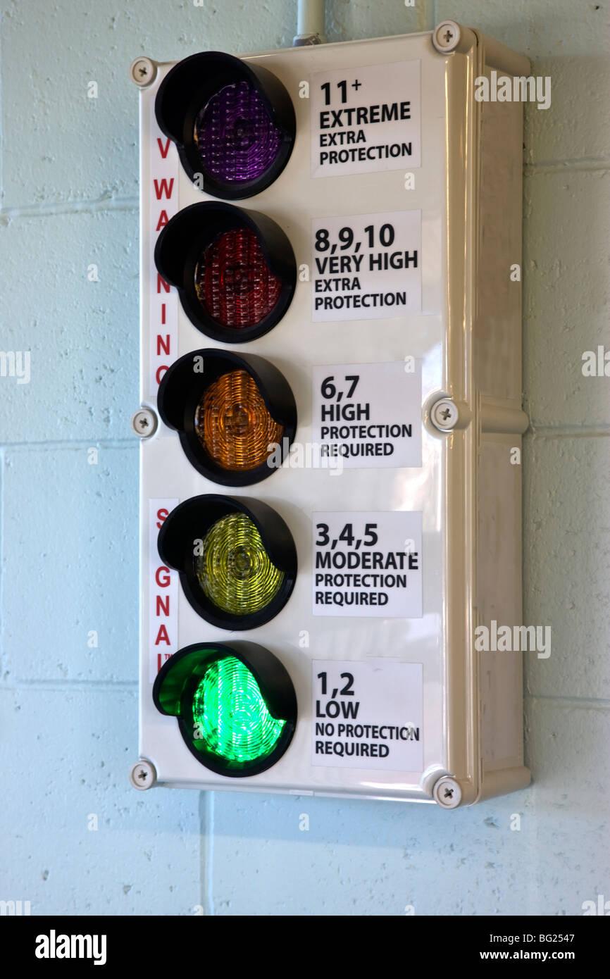 UV Warning gauge, signal lights. - Stock Image
