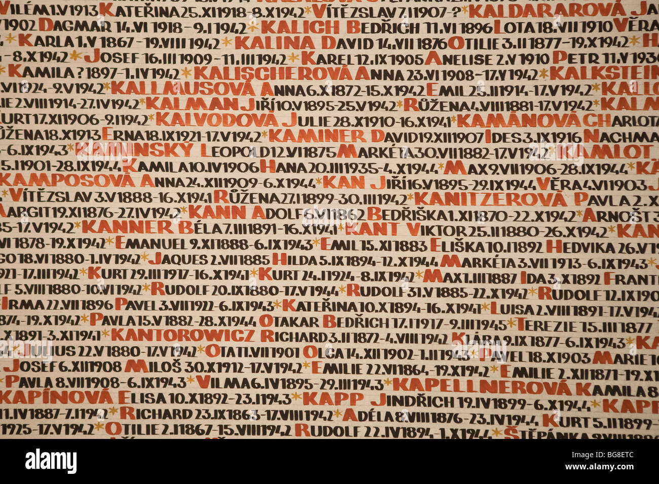 List of names of Jewish people killed by the Nazis in World