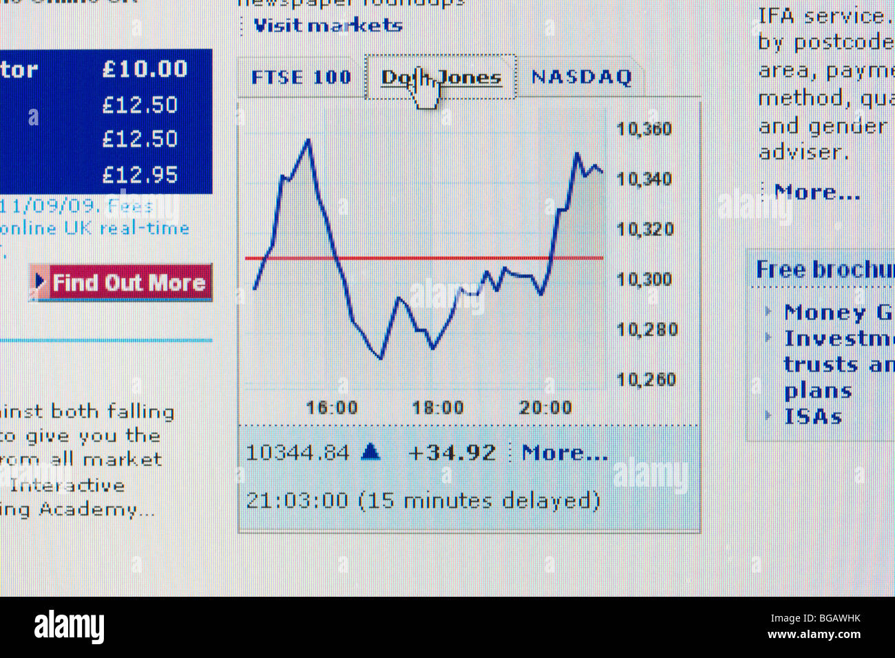 screenshot of dow jones graph on online stock trading website for editorial use only - Stock Image