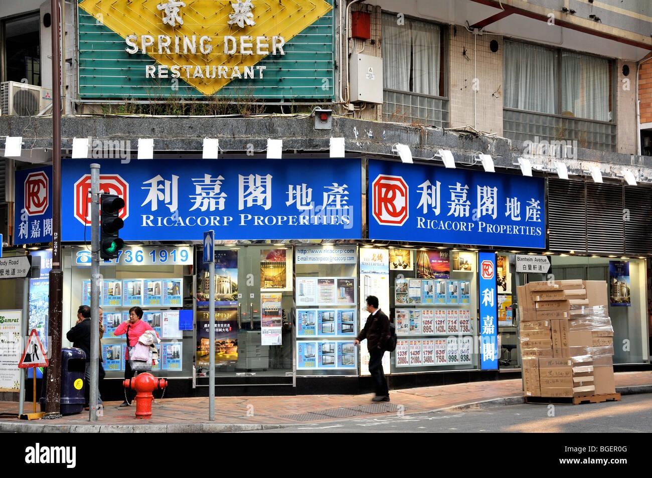 shop properties stock
