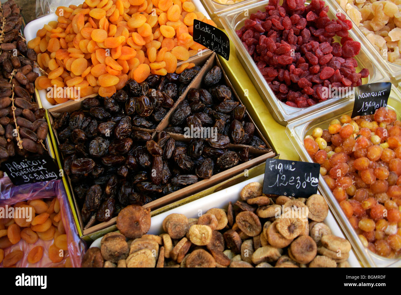 What do candied fruits do