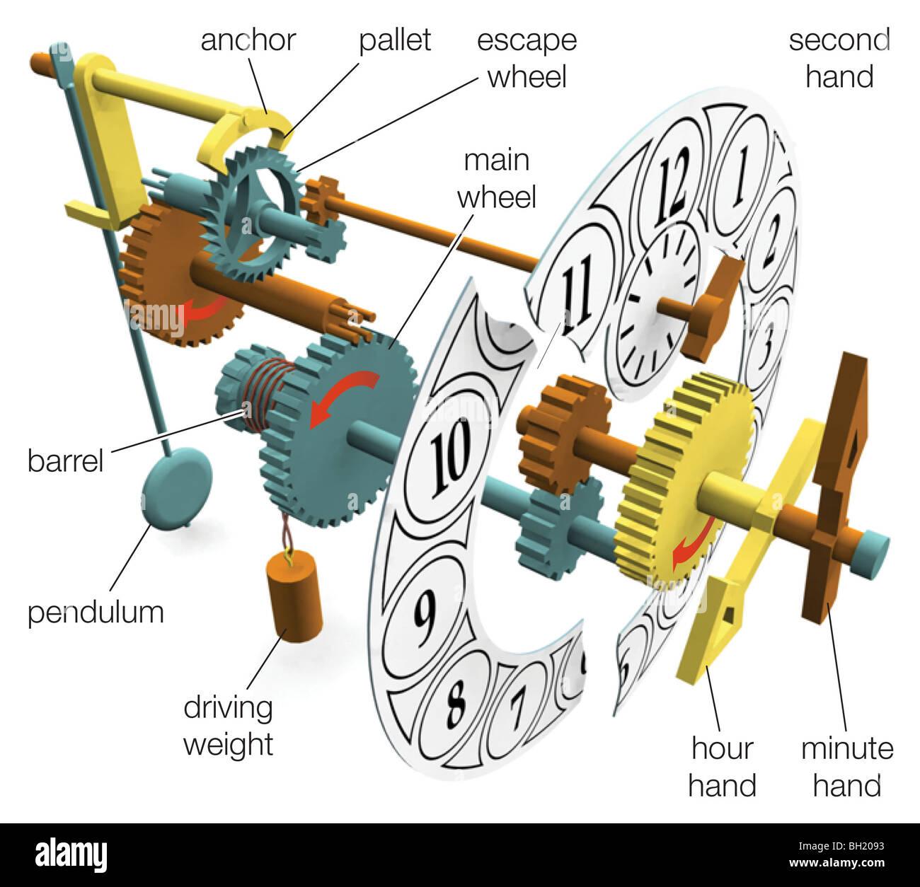 Pendulum Clock Stock Photos & Pendulum Clock Stock Images - Alamy