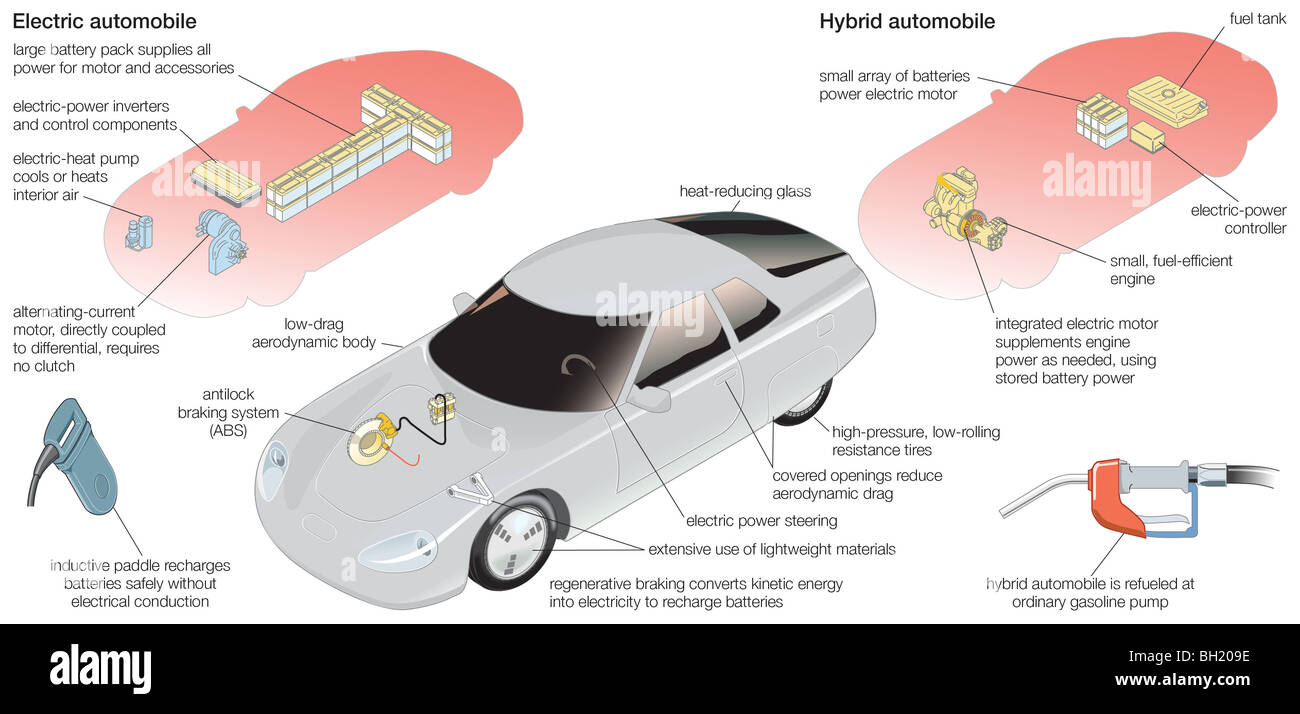 Electric Car Battery Diagram Stock Photos Electric Car Battery