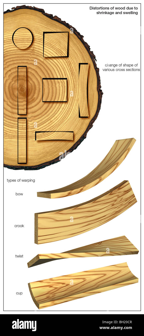 Wood Warping Stock Photos Wood Warping Stock Images Alamy