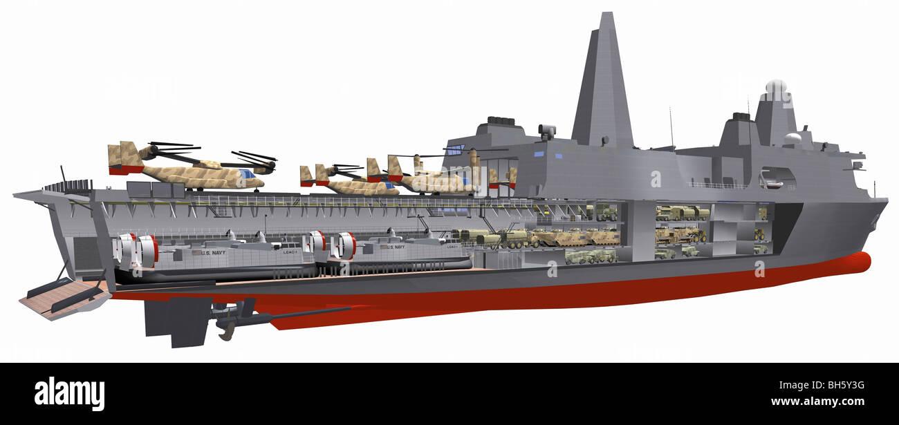 Cutaway illustration of the U.S. Navy's San Antonio class amphibious transport dock ship. - Stock Image