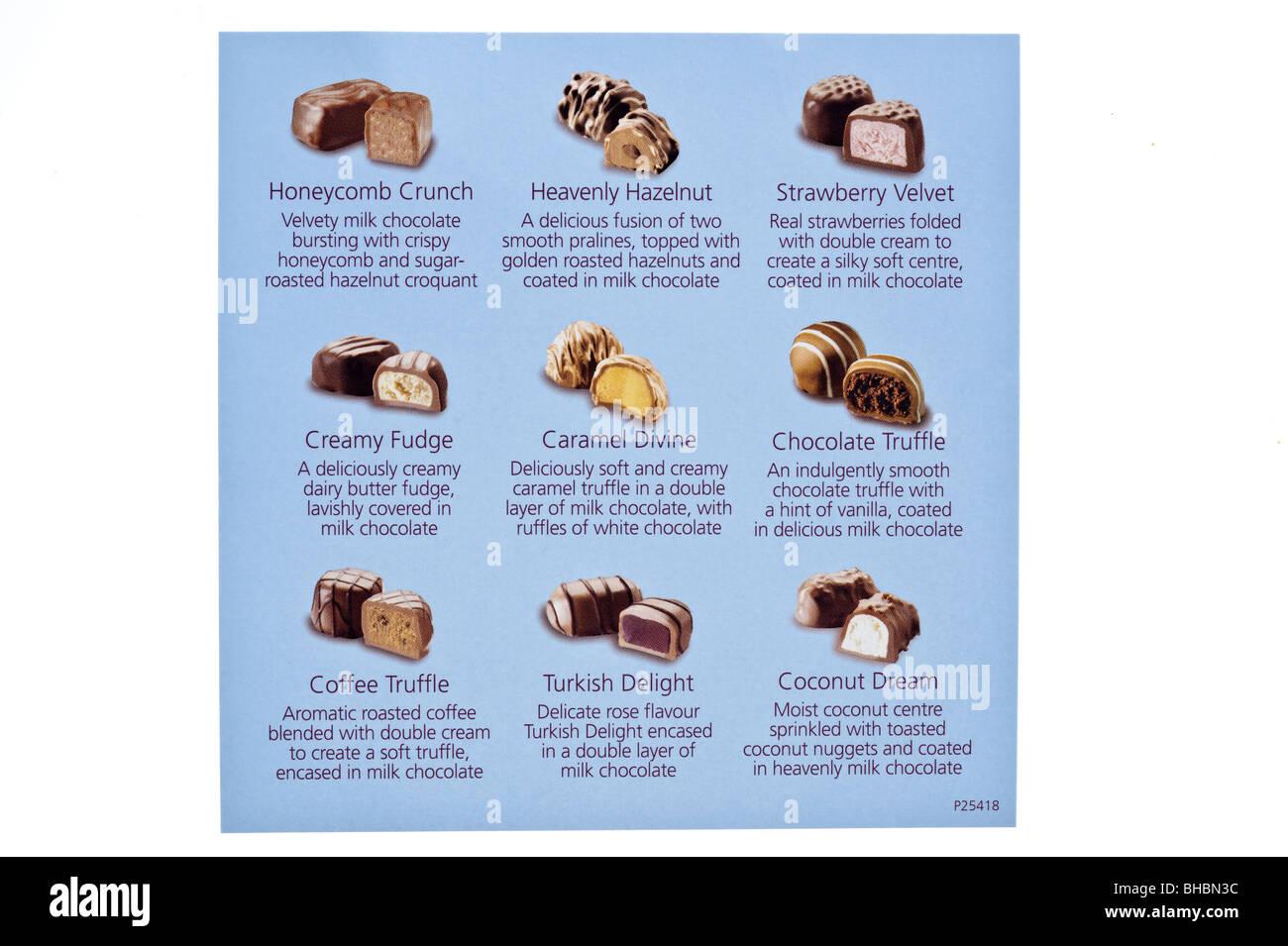 Chocolate selection description information chart - Stock Image