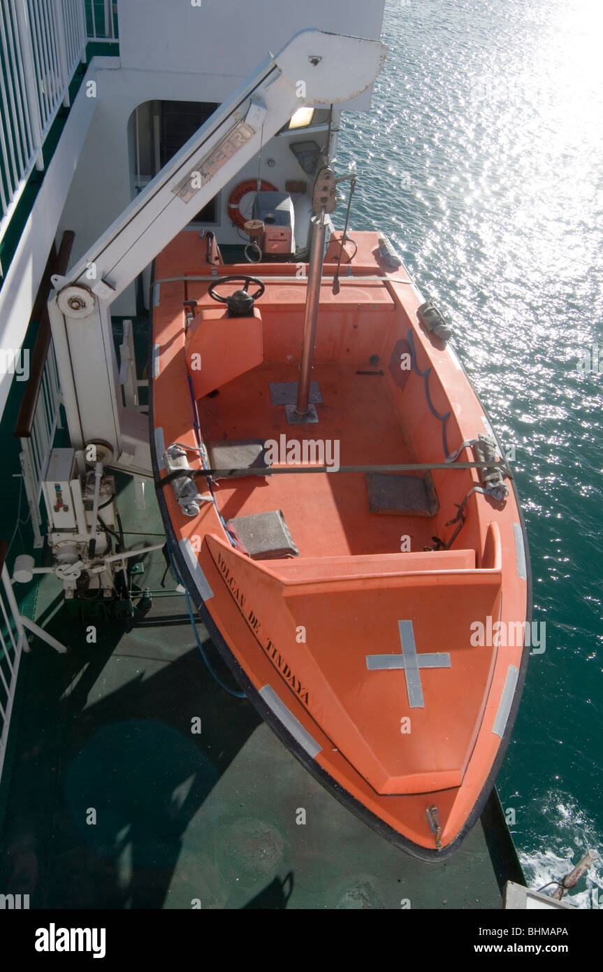 Lifeboat Lifeboats Life Boats Boat Rescue Sinking Ship Escape Craft