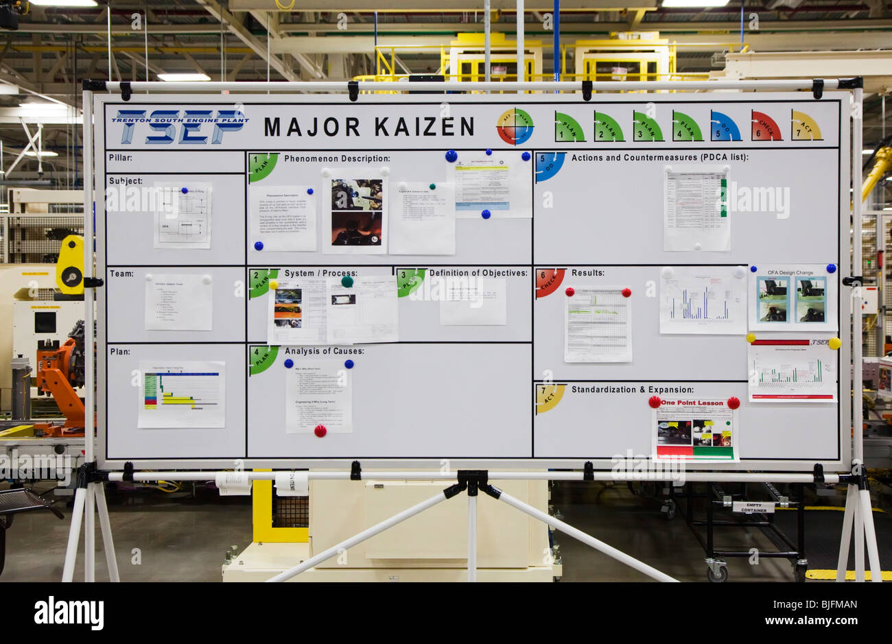 Kaizen Board At Chrysler Engine Plant Stock Photo