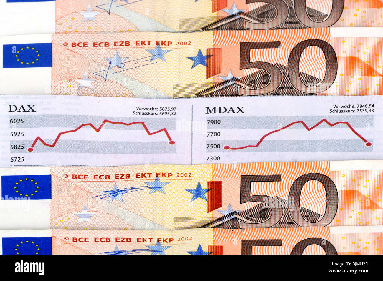 DAX, MDAX stock cam 50 euro banknotes, bills, symbolic image for stock market gains, stock market losses - Stock Image