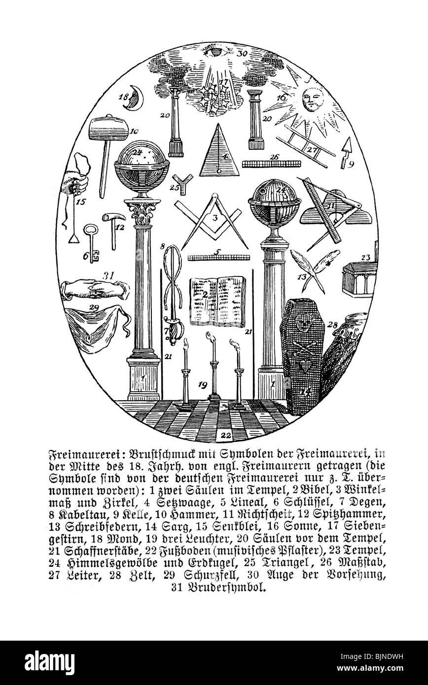 Freemason Masonic Lodge Symbols 18th Century Historic Historical Coterie Compasses Freemasonry Masonry Jewellery Insignia Secret Society