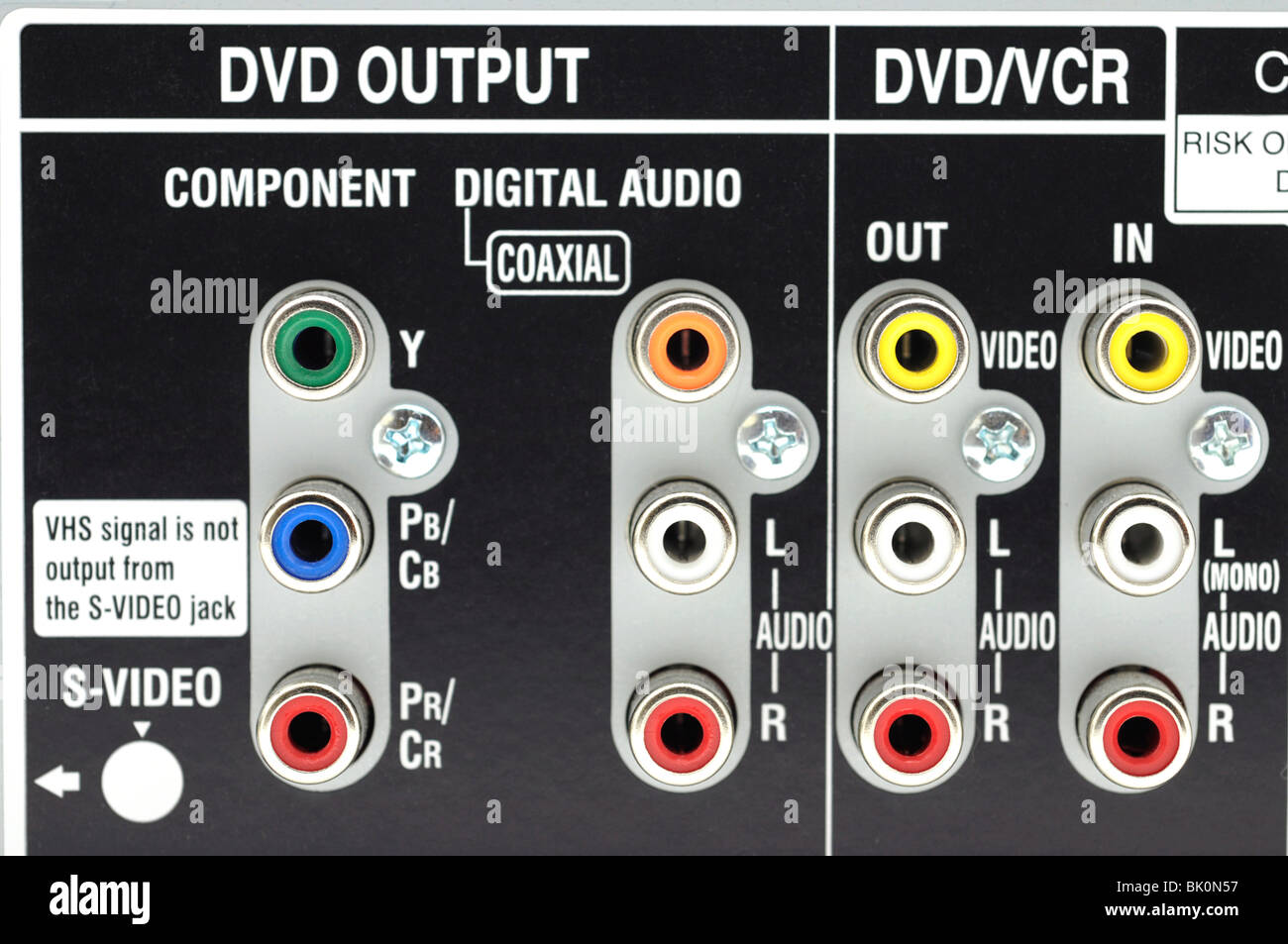Back Panel on DVD/VCR Combo - Inputs and Outputs - Stock Image