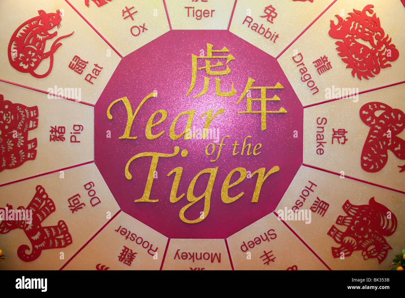 The Chinese year of the Tiger, sign in Hong Kong, China. - Stock Image