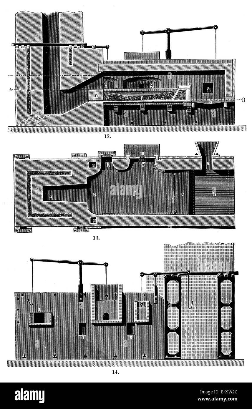Puddling furnace direct heating - Stock Image