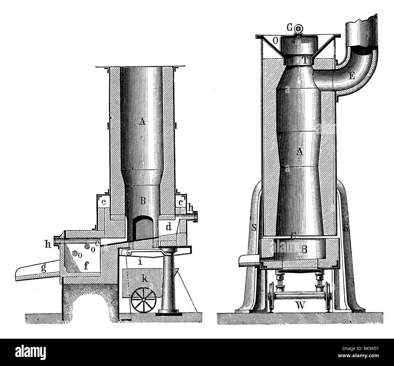 Cupola furnace 2 - Stock Image
