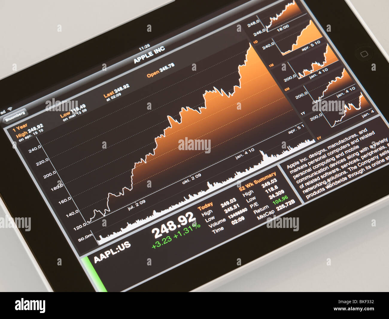 Apple iPad with Bloomberg app on screen, showing AAPL shares doubling in value in the last year. - Stock Image