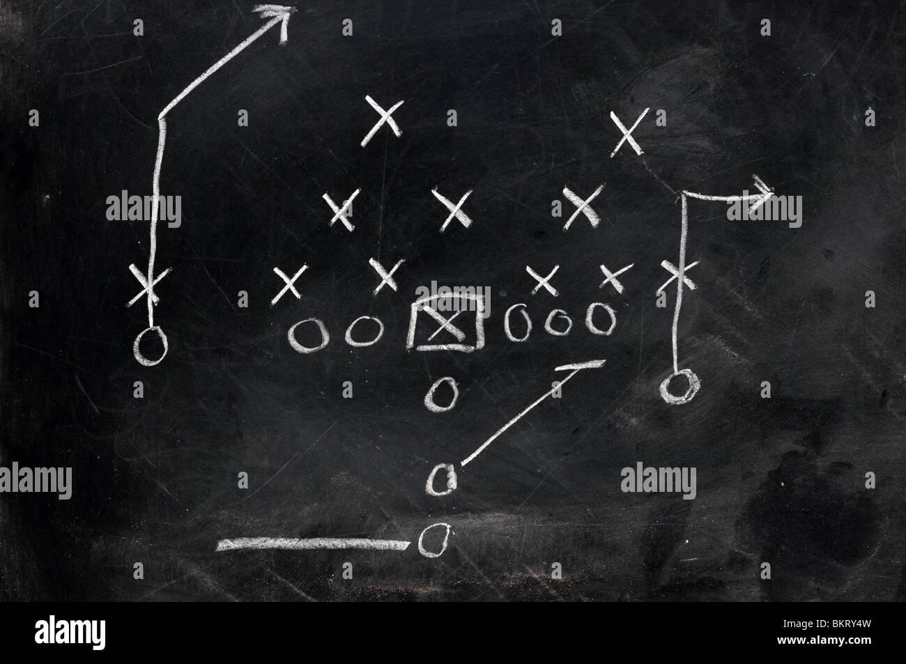 Diagram Of American Football Play On Black Chalkboard Stock Photo