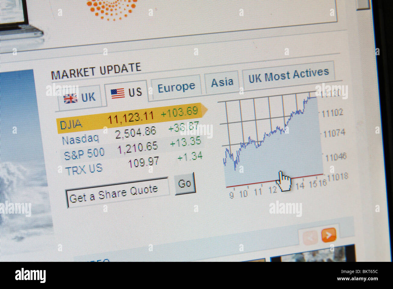 Screenshot showing stock market fluctuations for the Dow Jones, Nasdaq and other stock markets. Apr 2010 - Stock Image