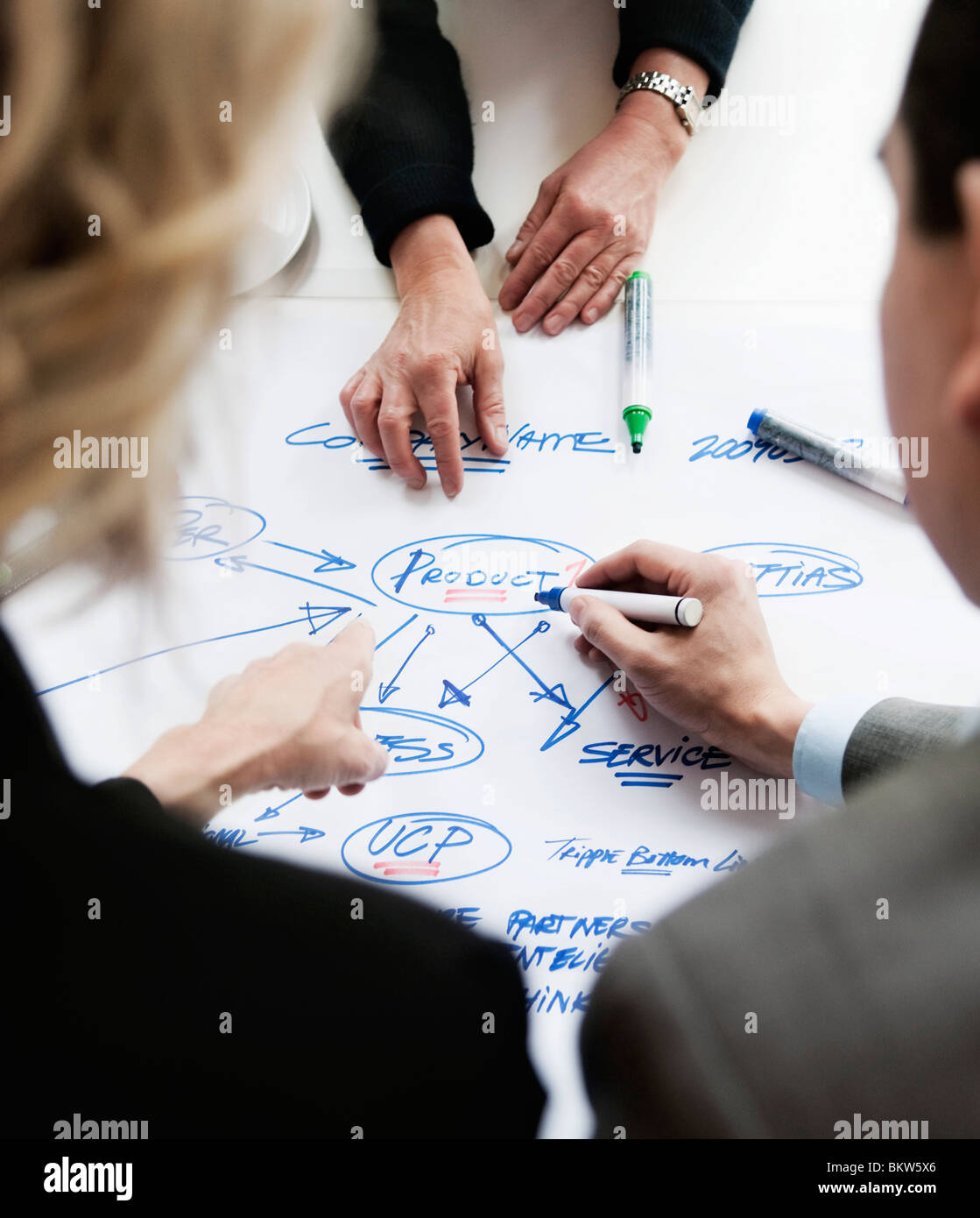 Three colleagues discussing mindmap - Stock Image