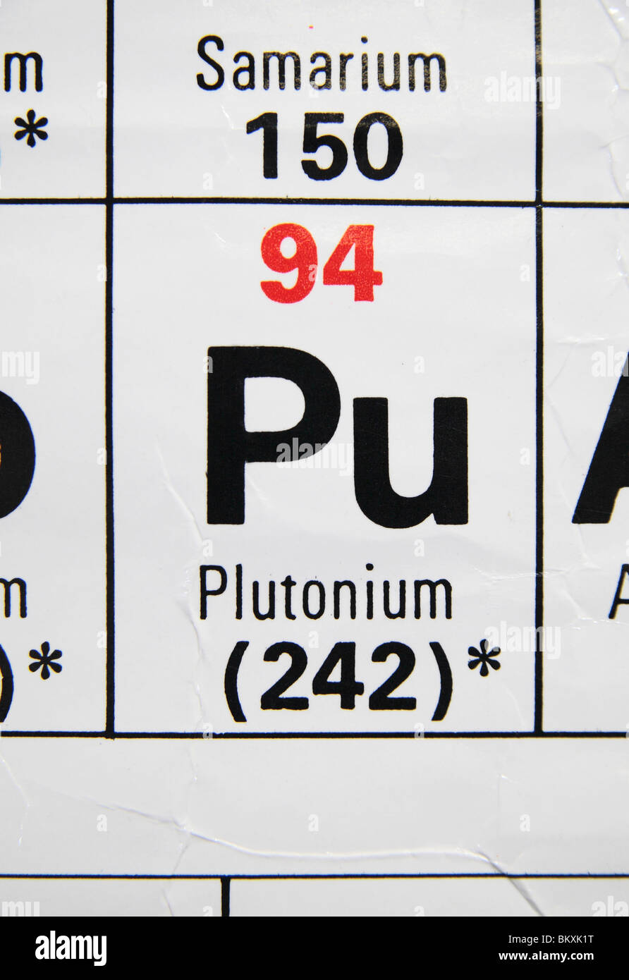 Close up view of a standard UK high school periodic table focusing on Plutonium. - Stock Image