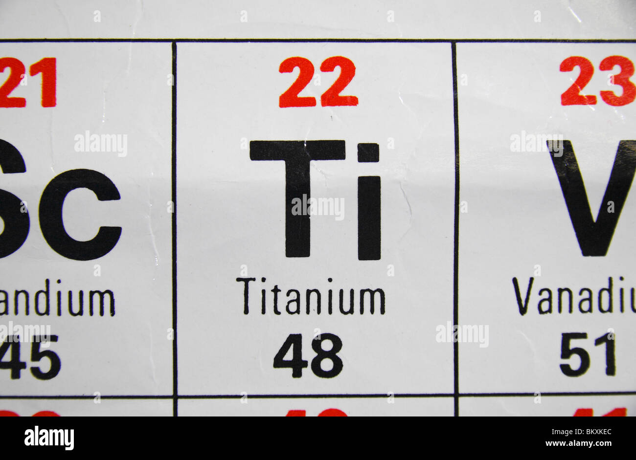 Close up view of a standard UK high school periodic table, focusing on the metal Titanium. - Stock Image