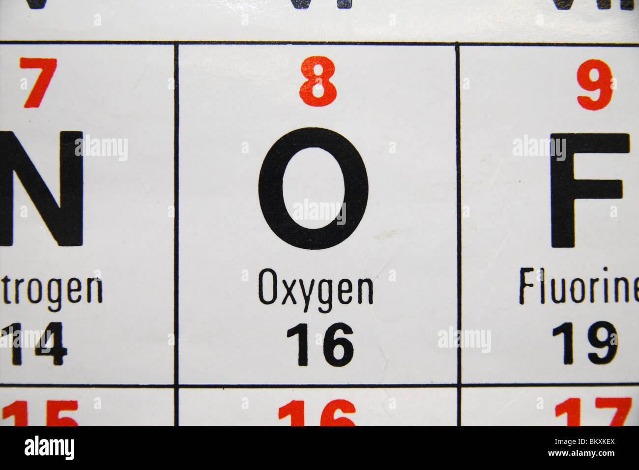 Periodic table elements oxygen stock photos periodic table close up view of a standard uk high school periodic table focusing on the flammable urtaz Images