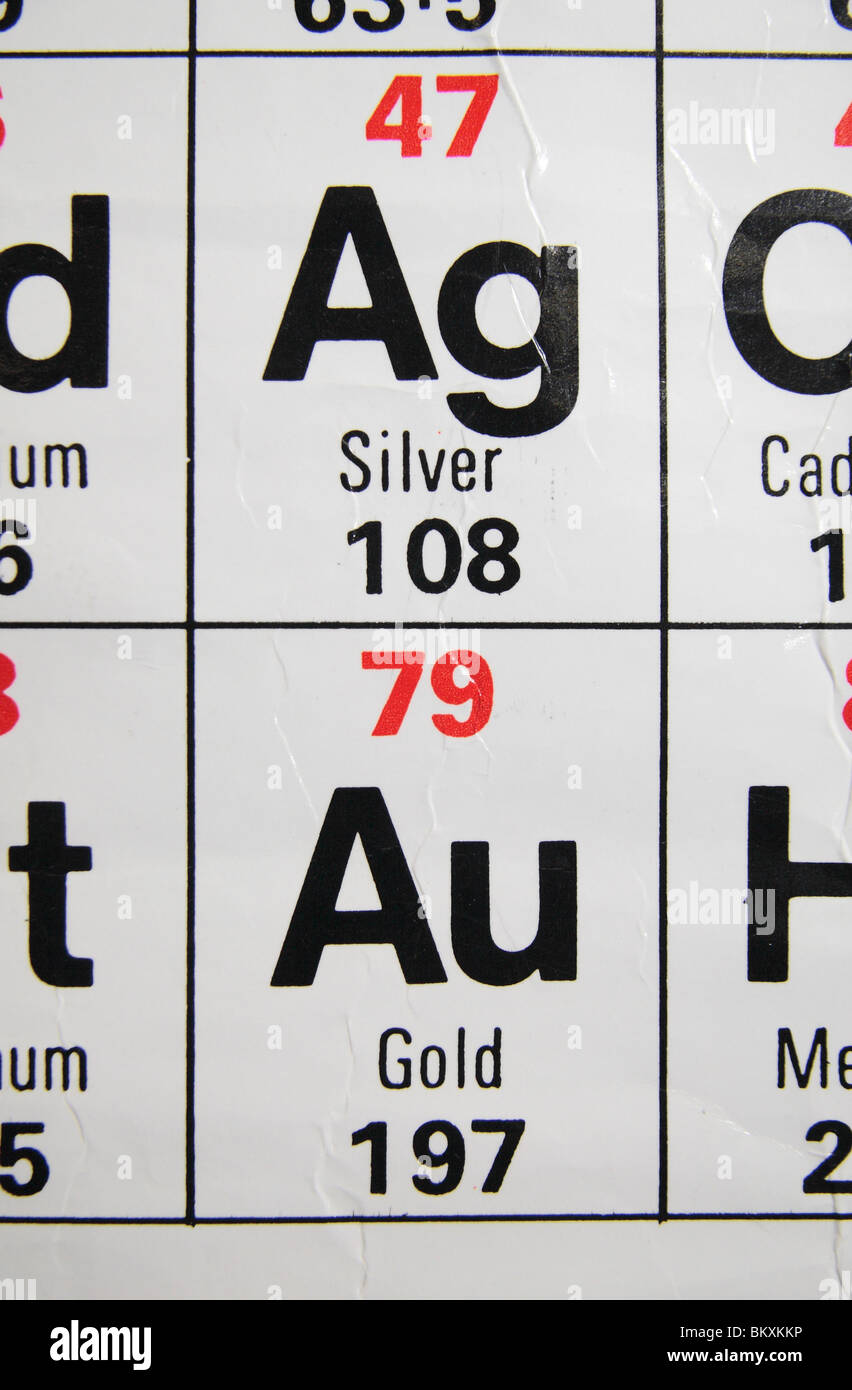 Close up view of a standard uk high school periodic table focusing close up view of a standard uk high school periodic table focusing on the precious metals silver ag and gold au urtaz Gallery