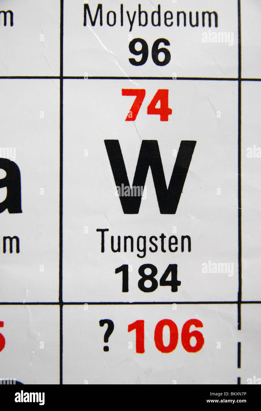 Atomic weight stock photos atomic weight stock images alamy close up view of a standard uk high school periodic table focusing on the metal tungsten urtaz Choice Image