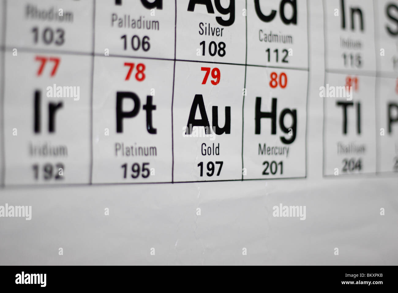 Close up angled view of a uk high school periodic table focusing on close up angled view of a uk high school periodic table focusing on the element goldau with other elements out of focus urtaz