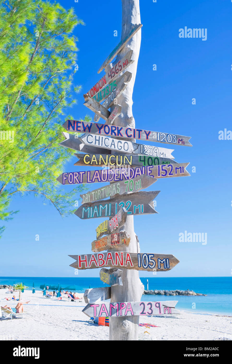 All directions sign post, Key West, Florida, USA - Stock Image