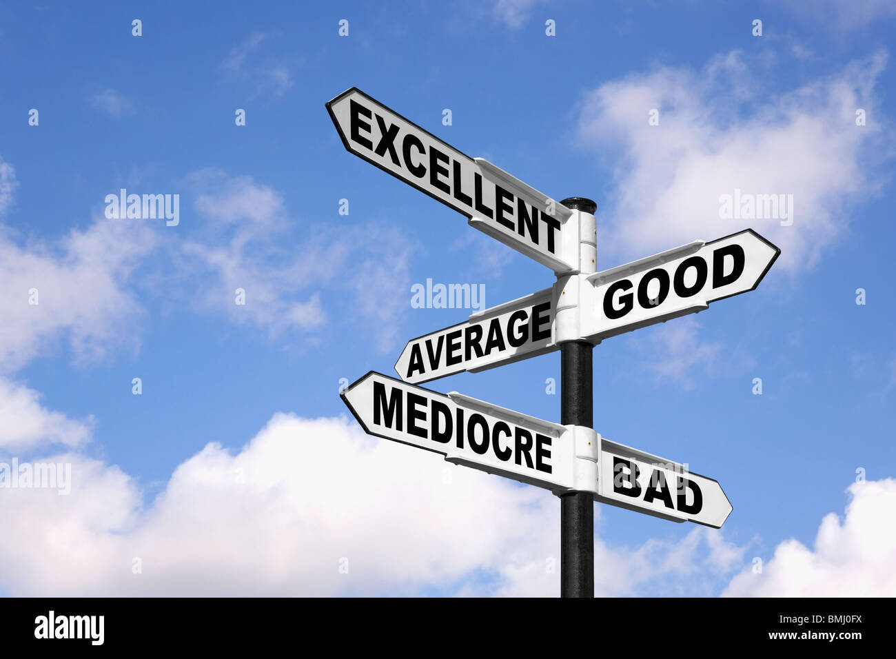 Signpost with the words Excellent, Good, Average, Mediocre and Bad against a blue cloudy sky. - Stock Image