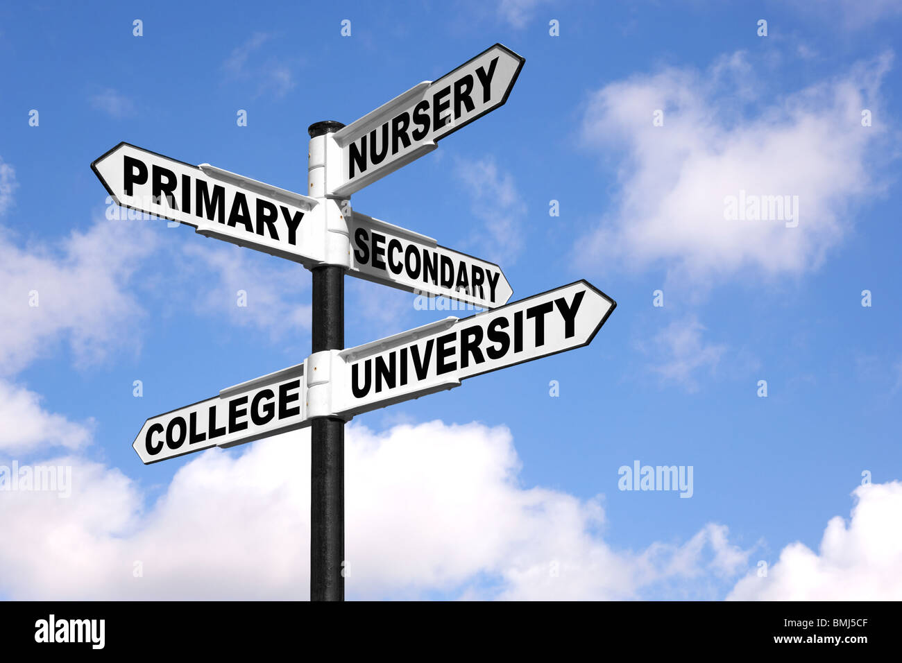 Signpost showing different levels of the school education system, against a blue cloudy sky background. - Stock Image