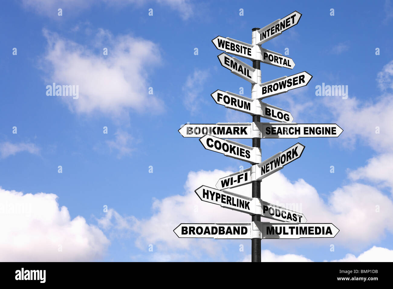 Concept signpost for internet related terminology, or in other words a signpost on the internet super highway. - Stock Image