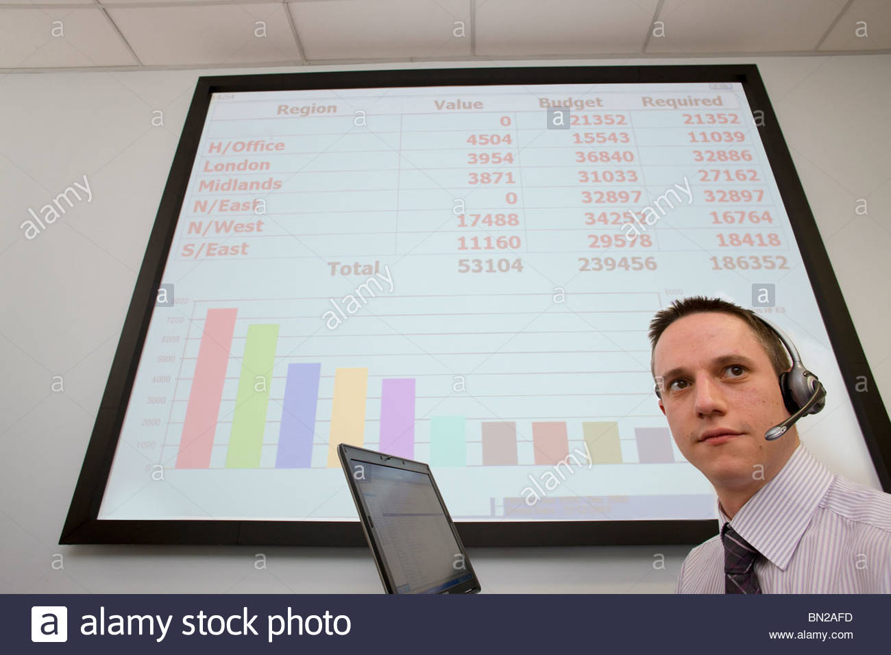 Businessman wearing headset and holding laptop below data on projection screen - Stock Image