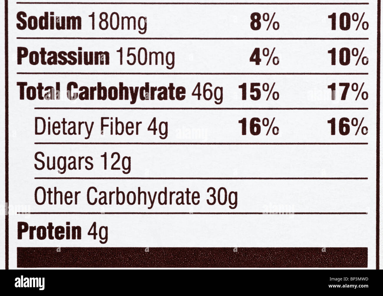 The nutrition label from a cereal box emphasizing that the product is high in sugar and other carbohydrates. - Stock Image