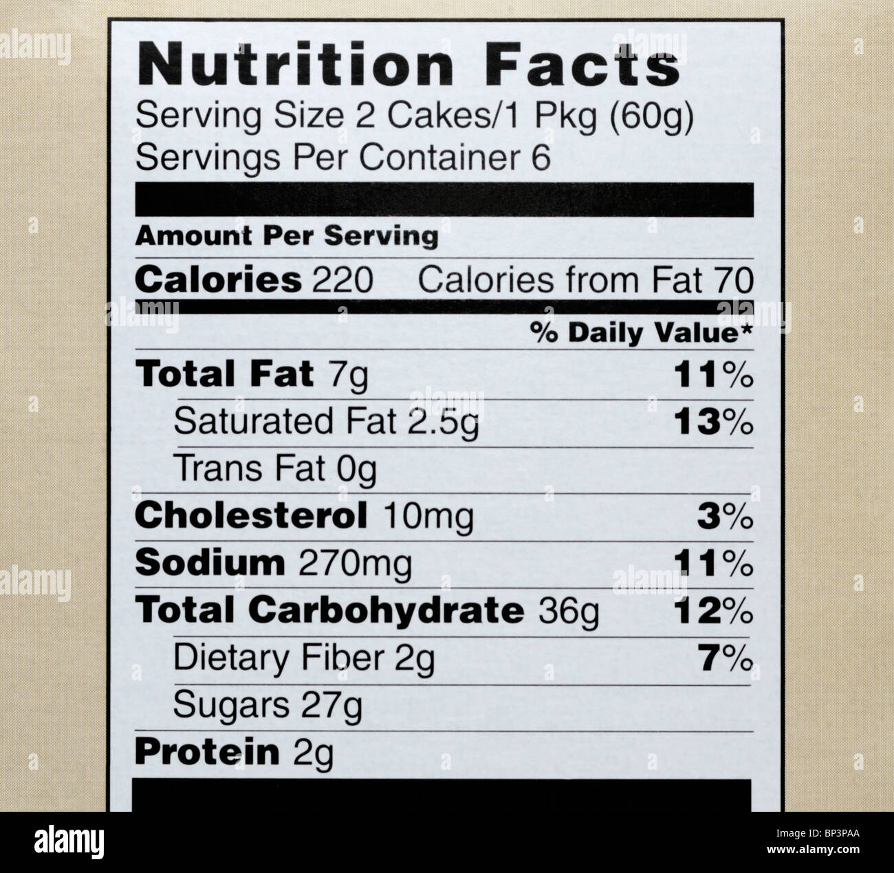 The nutrition label from a cupcake box emphasizing that the product is high in sugar and fat content. - Stock Image