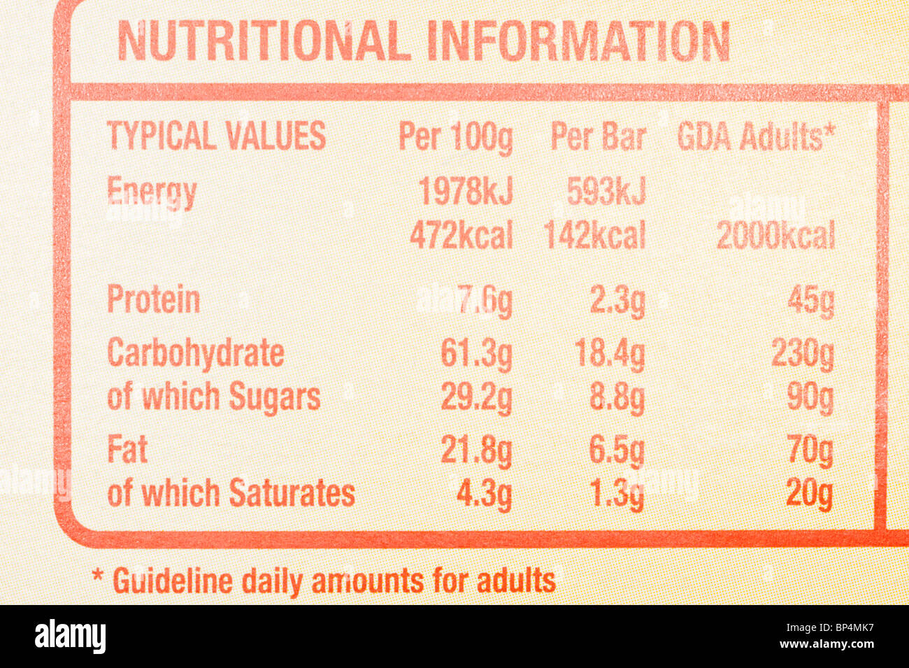 A close up of a food packaging label giving Nutritional information in the Uk - Stock Image