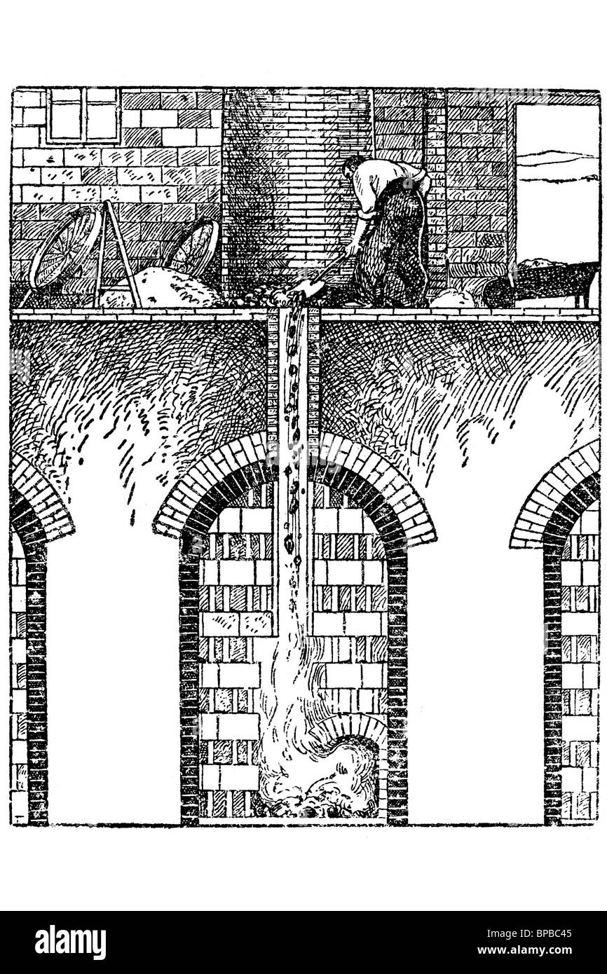Bricks furnace. Antique illustration. 1900. - Stock Image