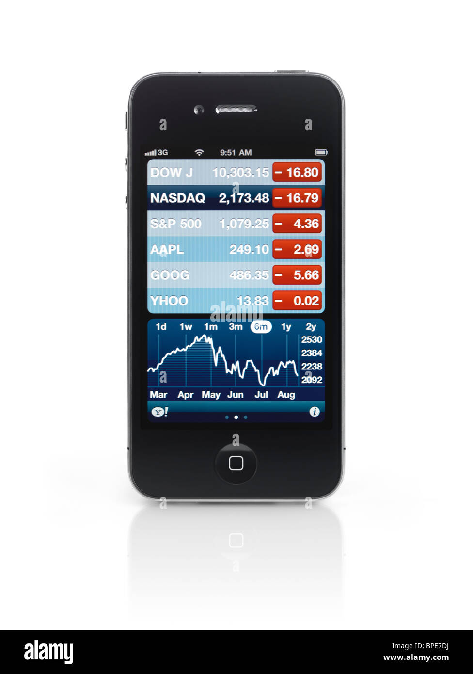 Apple iPhone 4 smartphone with stock market charts on its display isolated with clipping path on white background Stock Photo