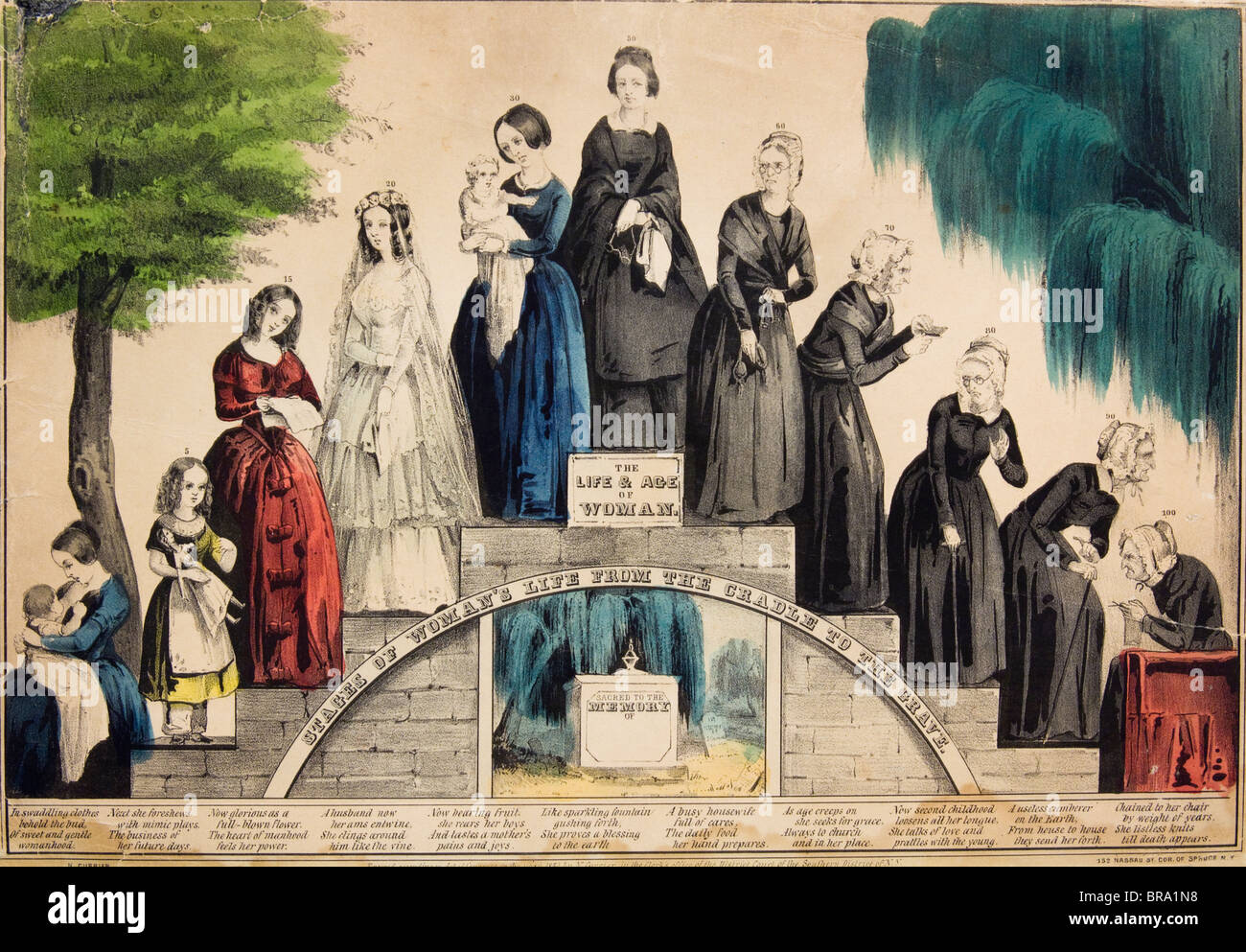 1800s 1850s CURRIER & IVES ILLUSTRATION LIFE & AGE OF WOMAN FROM BIRTH TO AGE 100 STAGES OF LIFE FROM CRADLE - Stock Image