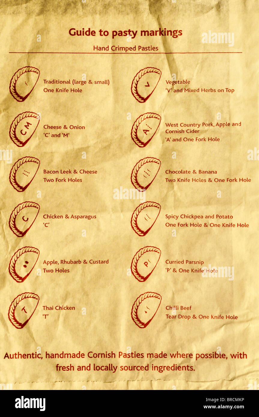 Guide to Cornish pasty markings (holes and letters are pressed into the pastry of each pasty to indicate different - Stock Image