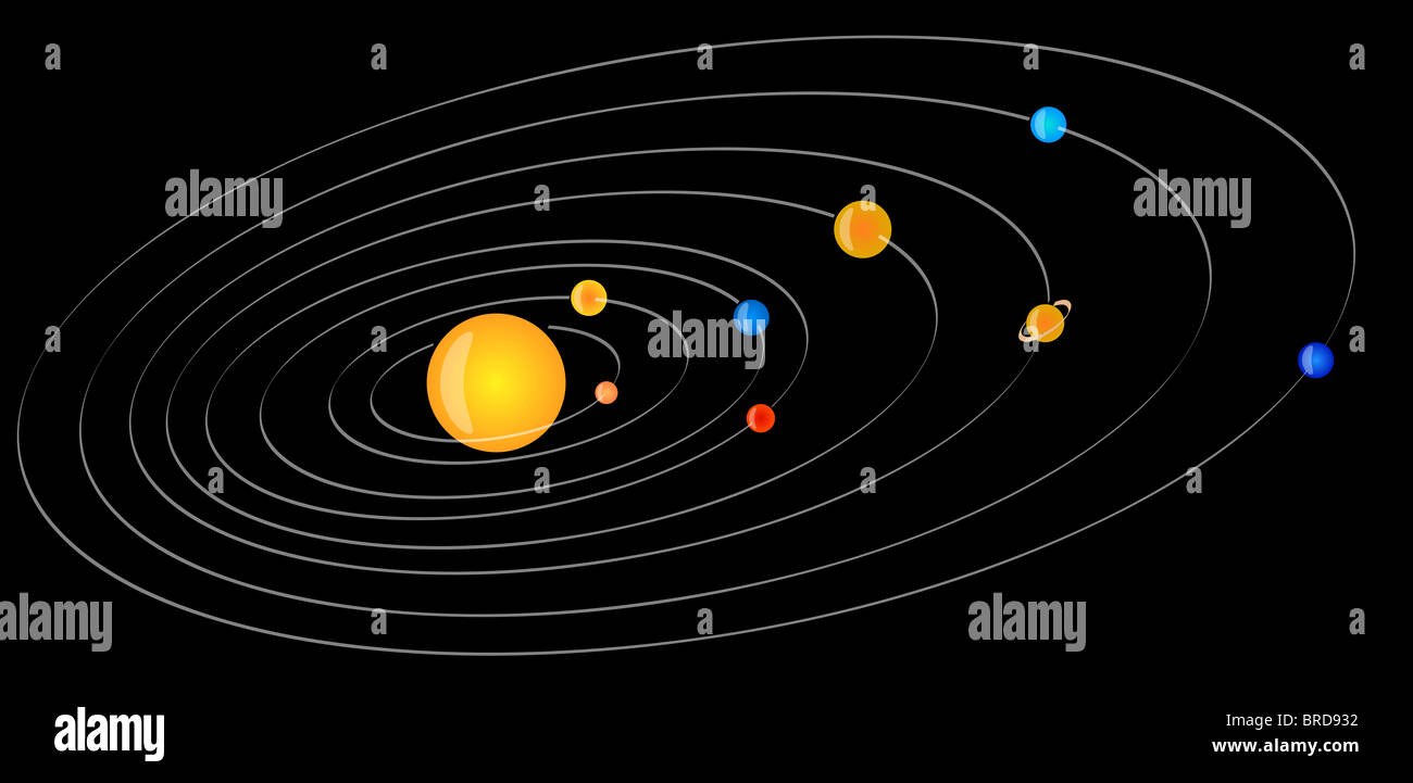 Pics of all planets in solar system