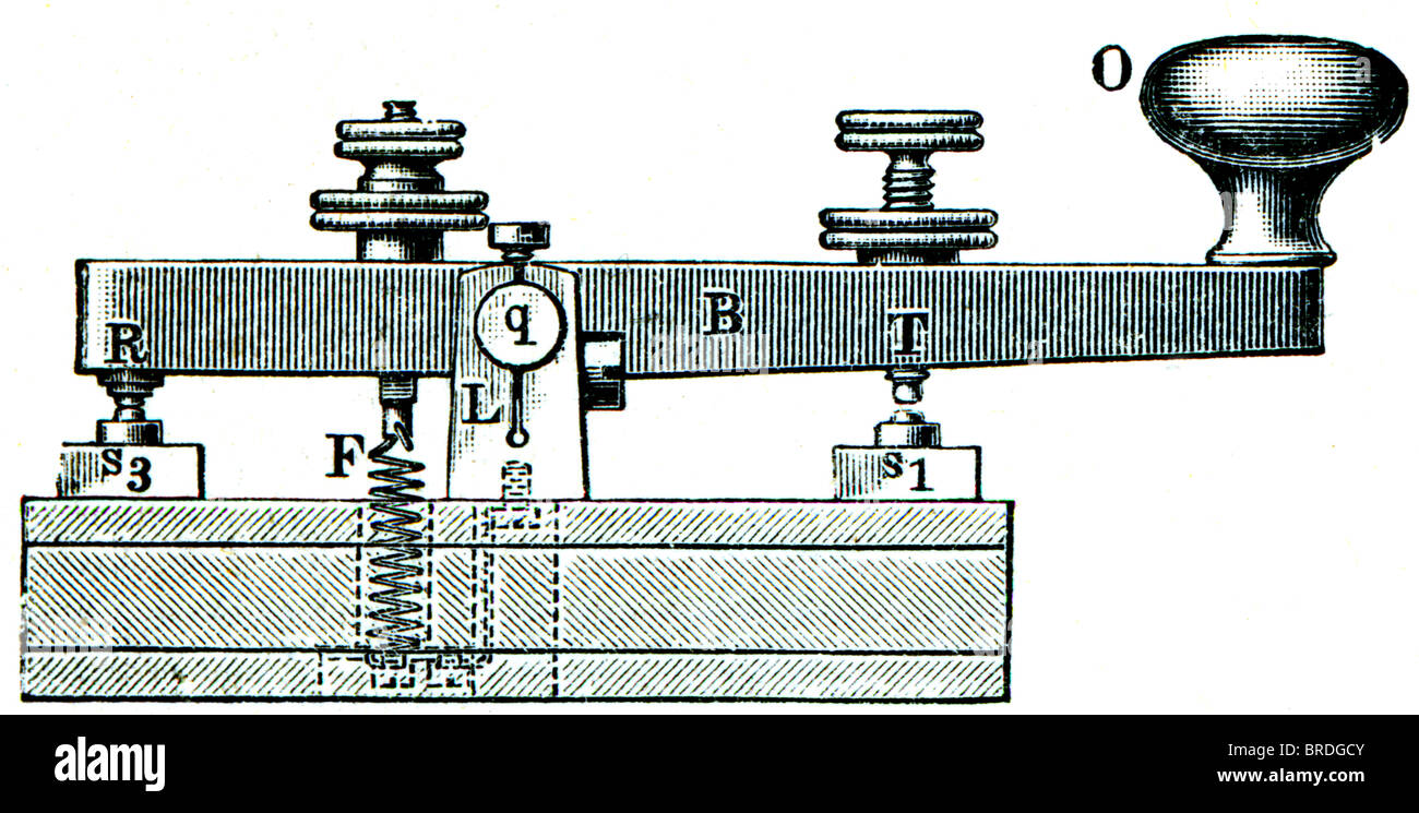 Morse key stock photos morse key stock images alamy morse key stock image asfbconference2016 Choice Image