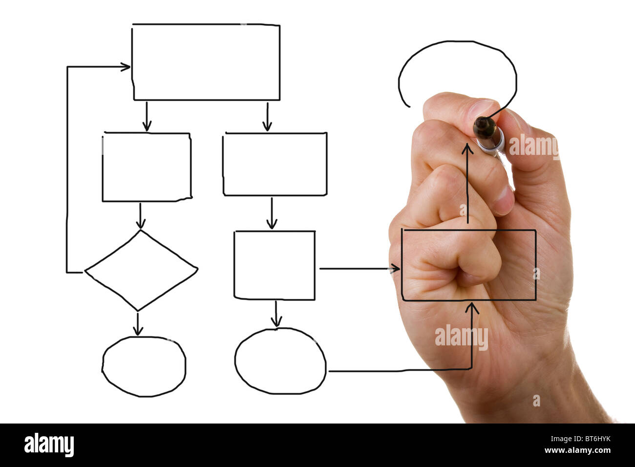 Hand drawing an empty diagram - Stock Image