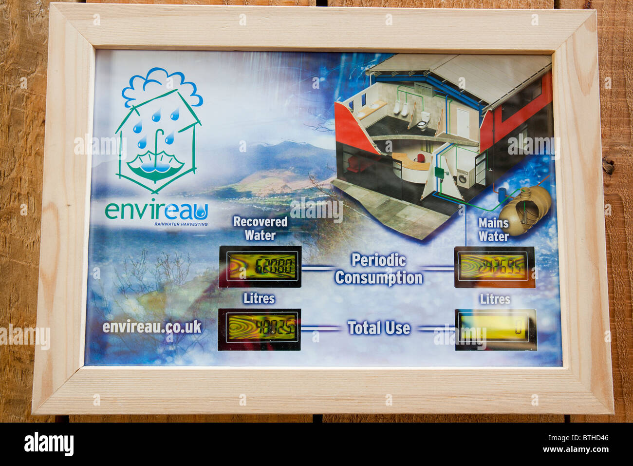 A display showing the amount of recycled water being used in the visitor centre at Whitelee wind farm on Eaglesham Stock Photo