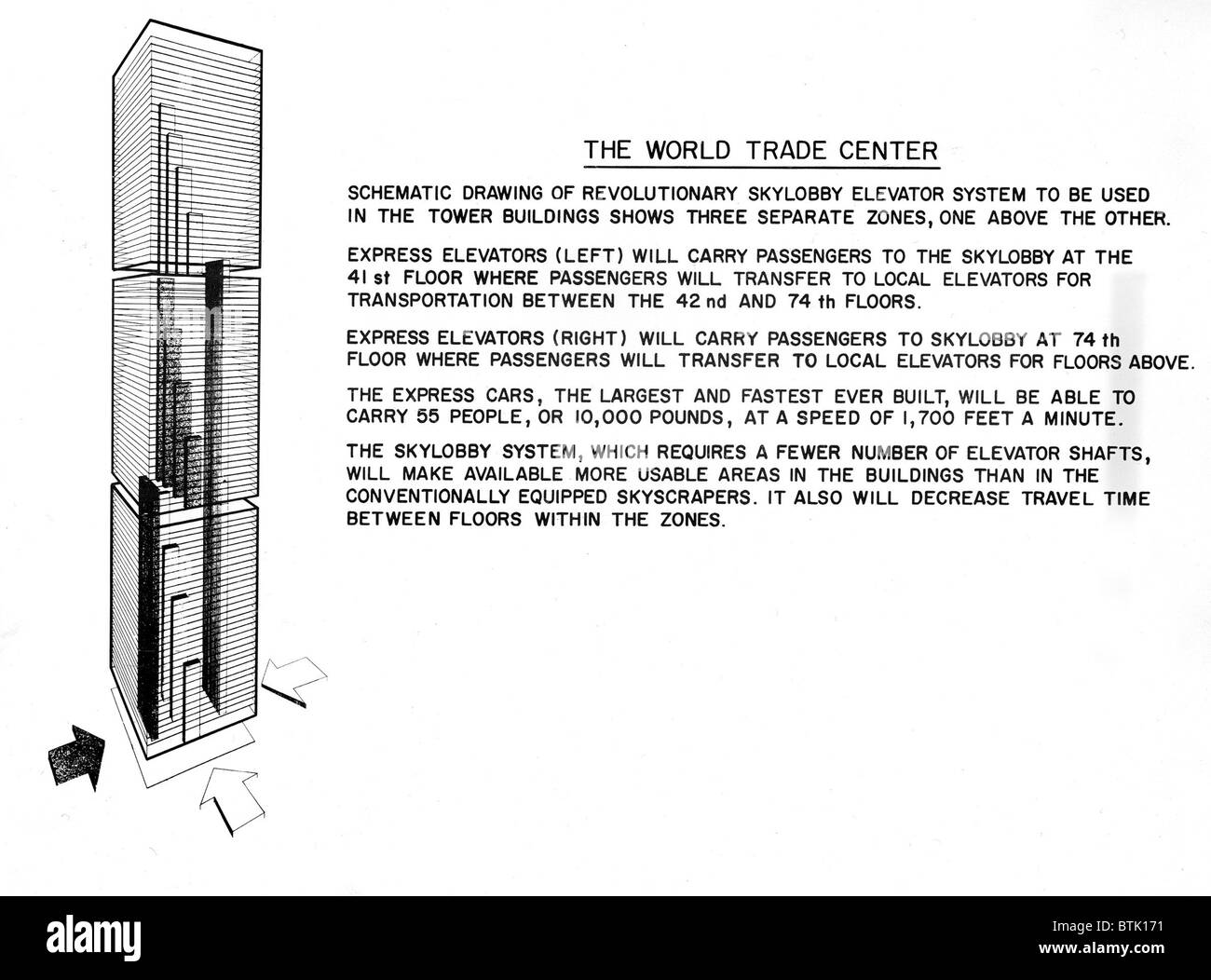 world trade center, twin towers, diagram detailing operations of Diagram of World Trade Center Elevators world trade center, twin towers, diagram detailing operations of elevator, dated 04 08 67