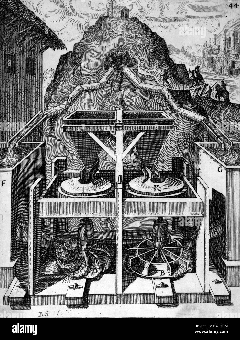 Illustration from Theatrum Machinarum Novum 1661 by Georg Andreas Böckler;  A flour grinding mill powered by water